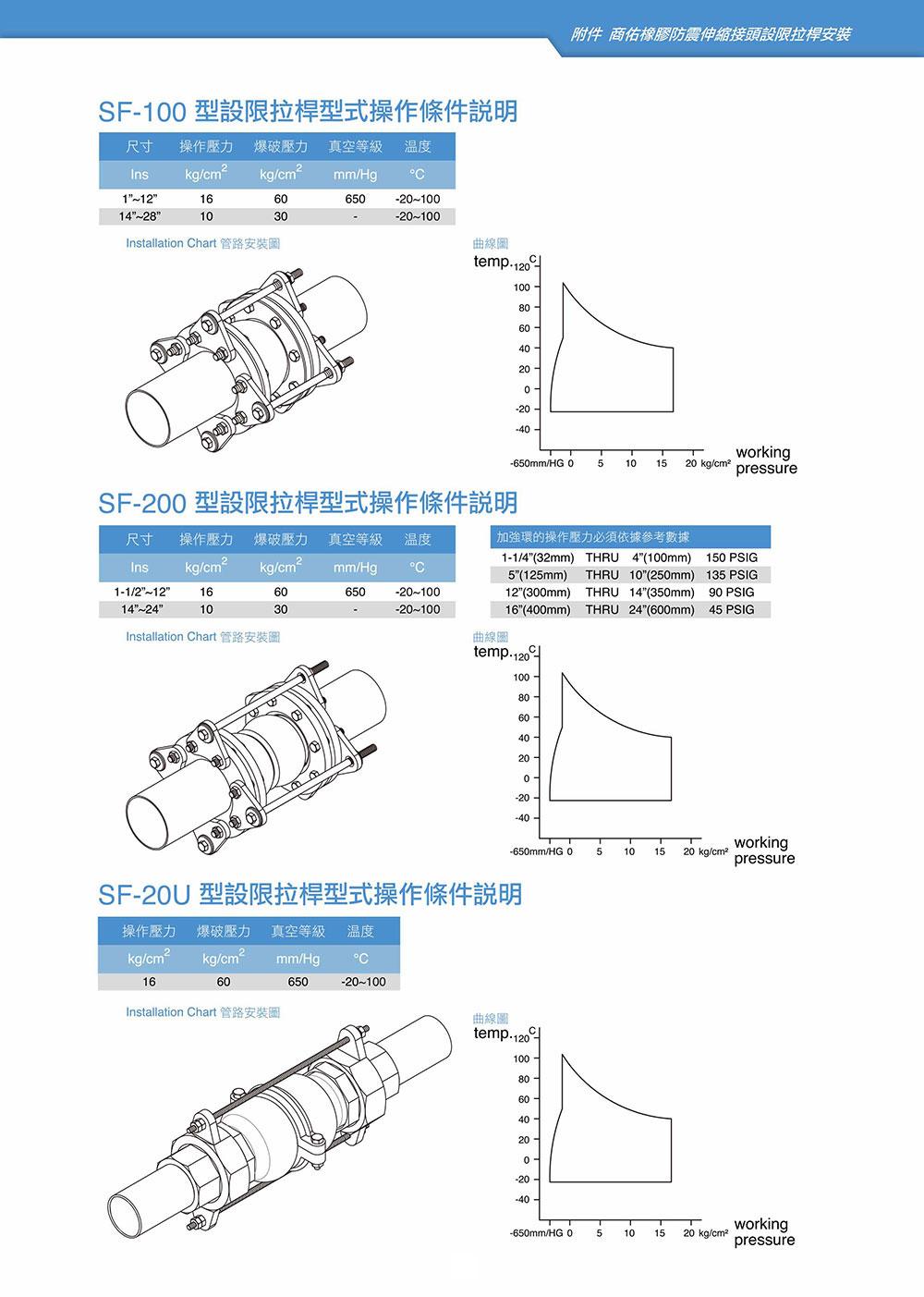 proimages/pro/技術支援/橡膠設限拉桿安裝資料.jpg