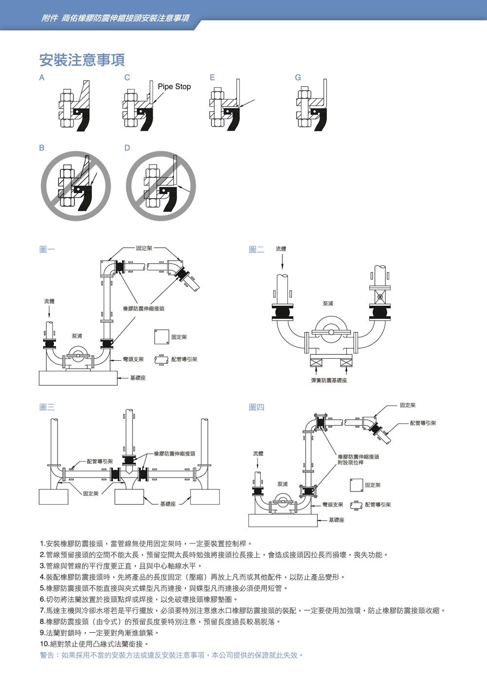 proimages/pro/技術支援/橡膠-安裝注意事項.jpg