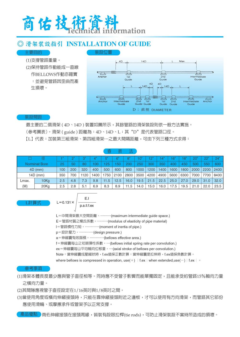 proimages/pro/技術支援/管路固定建議-固定架與滑動架(2).jpg